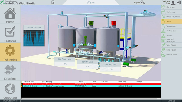 HMI software, SCADA, Embedded view, CEView, PLC, OPC, UTR,